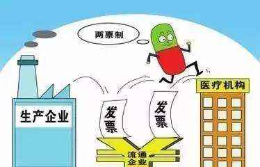 """北京公立医疗机构推""""两票制"""""""