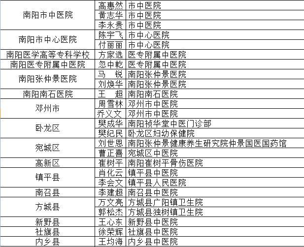 南阳市保险行业协会深入华泰人寿南阳中支慰问调研  只争朝夕加油干  坚守底线谋发展